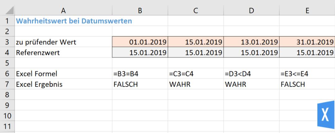 Excel Insights - Excel Bedingungen: Wahrheitstest bei Datumswerten